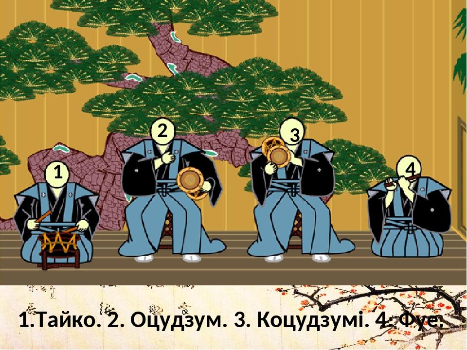 1 2 3 4 1.Тайко. 2. Оцудзум. 3. Коцудзумі. 4. Фуе.