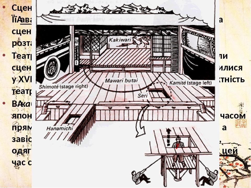 Сцена в театрікабукімає своєрідну будову. Їїавансценаханаміті, якою актори виходять на сцену та з неї під час театрального дійства, розташован...