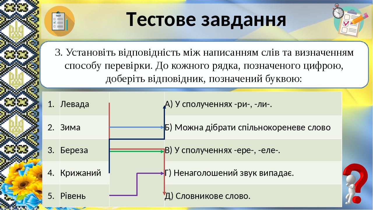 Тестове завдання 3. Установіть відповідність між написанням слів та визначенням способу перевірки. До кожного рядка, позначеного цифрою, доберіть в...