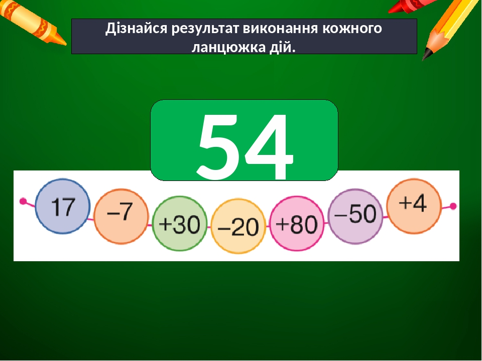 Дізнайся результат виконання кожного ланцюжка дій. 54
