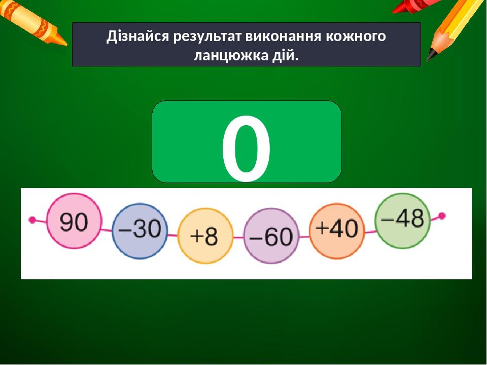 Дізнайся результат виконання кожного ланцюжка дій. 0