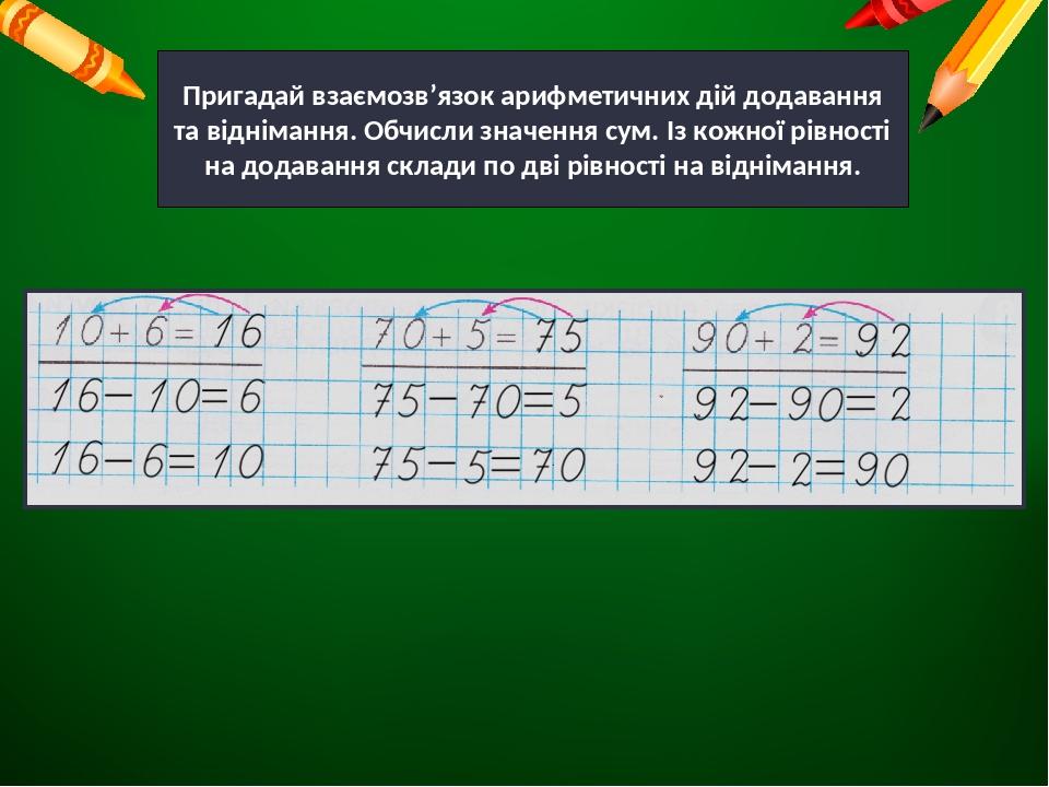 Пригадай взаємозв'язок арифметичних дій додавання та віднімання. Обчисли значення сум. Із кожної рівності на додавання склади по дві рівності на ві...
