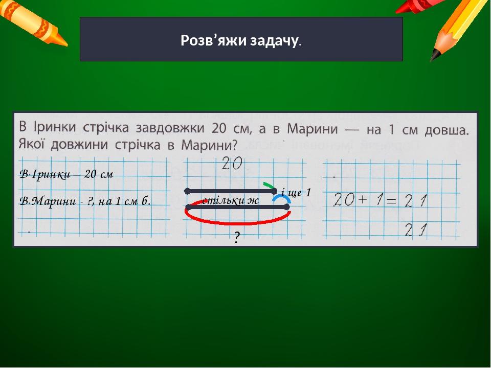 Розв'яжи задачу. В Іринки – 20 см В Марини - ?, на 1 см б. ? і ще 1 стільки ж