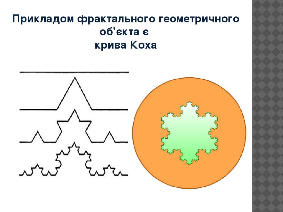 Прикладом фрактального геометричного об'єкта є крива Коха