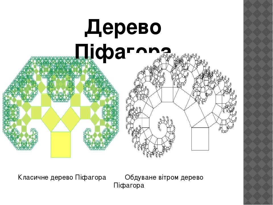 Дерево Піфагора Класичне дерево Піфагора Обдуване вітром дерево Піфагора