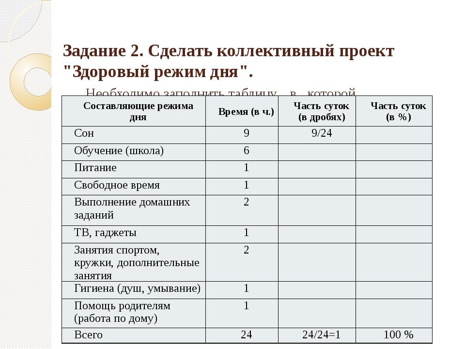 """Задание 2. Сделать коллективный проект """"Здоровый режим дня"""". Необходимо заполнить таблицу, в которой определить время каждого составляющего пункта ..."""