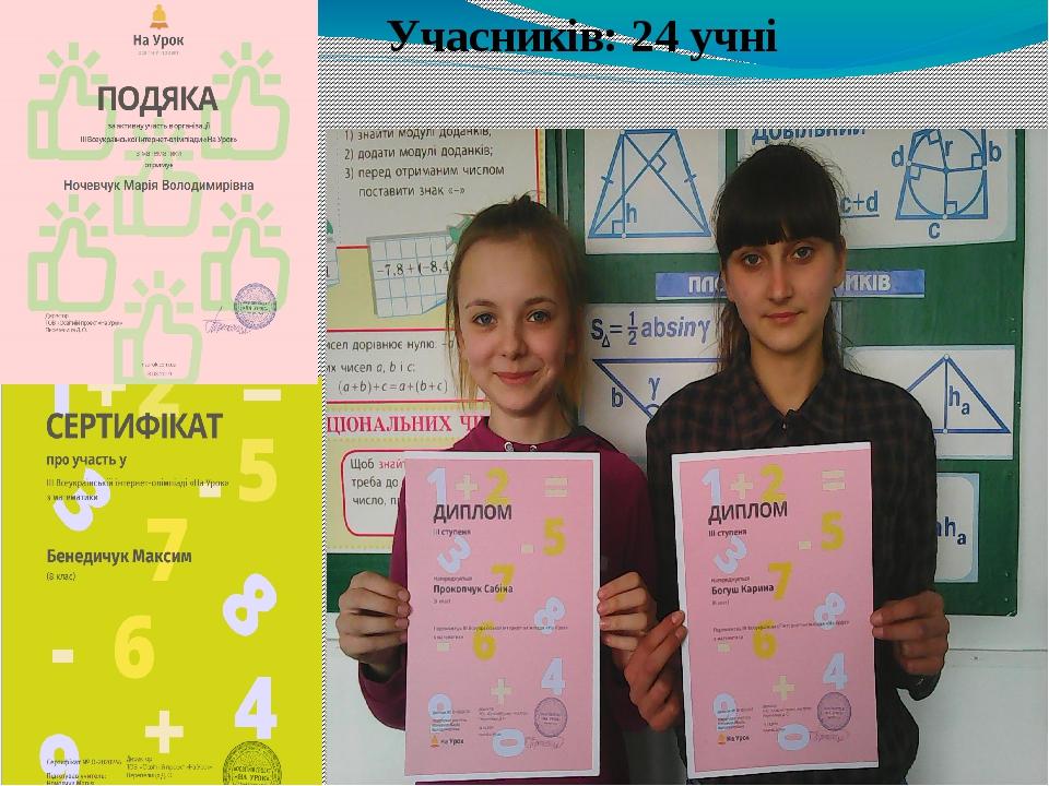 Учасників: 24 учні