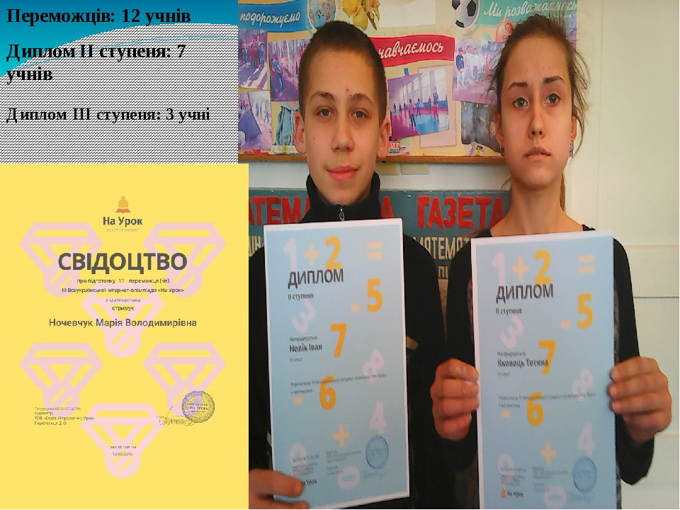 Переможців: 12 учнів Диплом ІІ ступеня: 7 учнів Диплом ІІІ ступеня: 3 учні