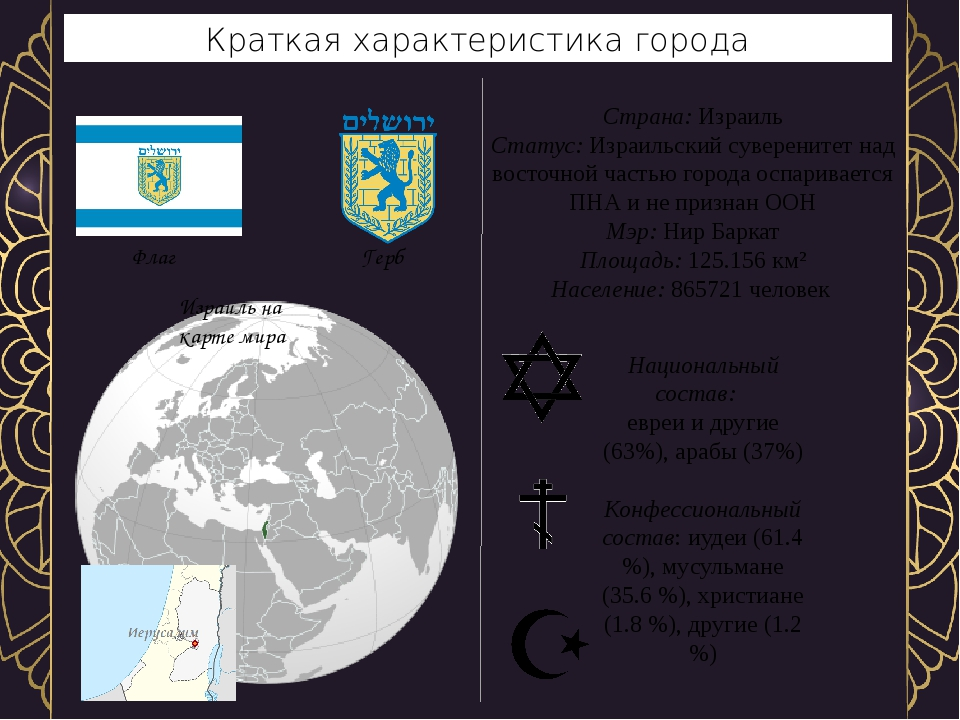 Краткая характеристика города Страна: Израиль Статус: Израильский суверенитет над восточной частью города оспаривается ПНА и не признан ООН Мэр: Ни...