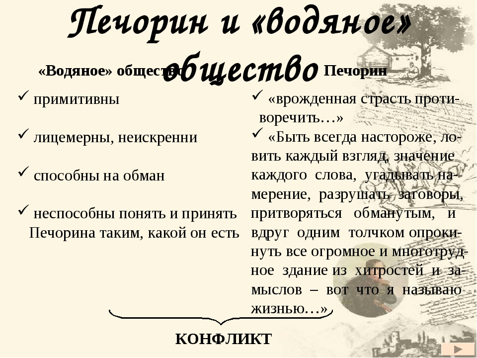 Печорин и «водяное» общество примитивны лицемерны, неискренни способны на обман неспособны понять и принять Печорина таким, какой он есть «врожденн...