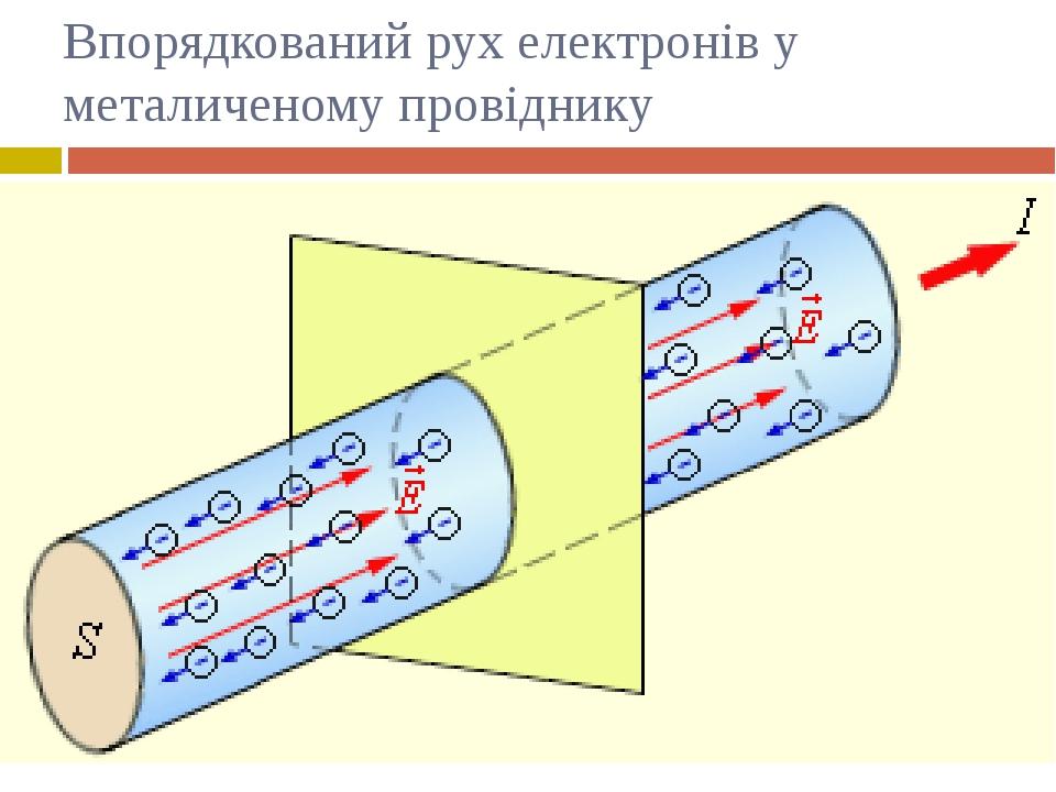 Впорядкований рух електронів у металиченому провіднику