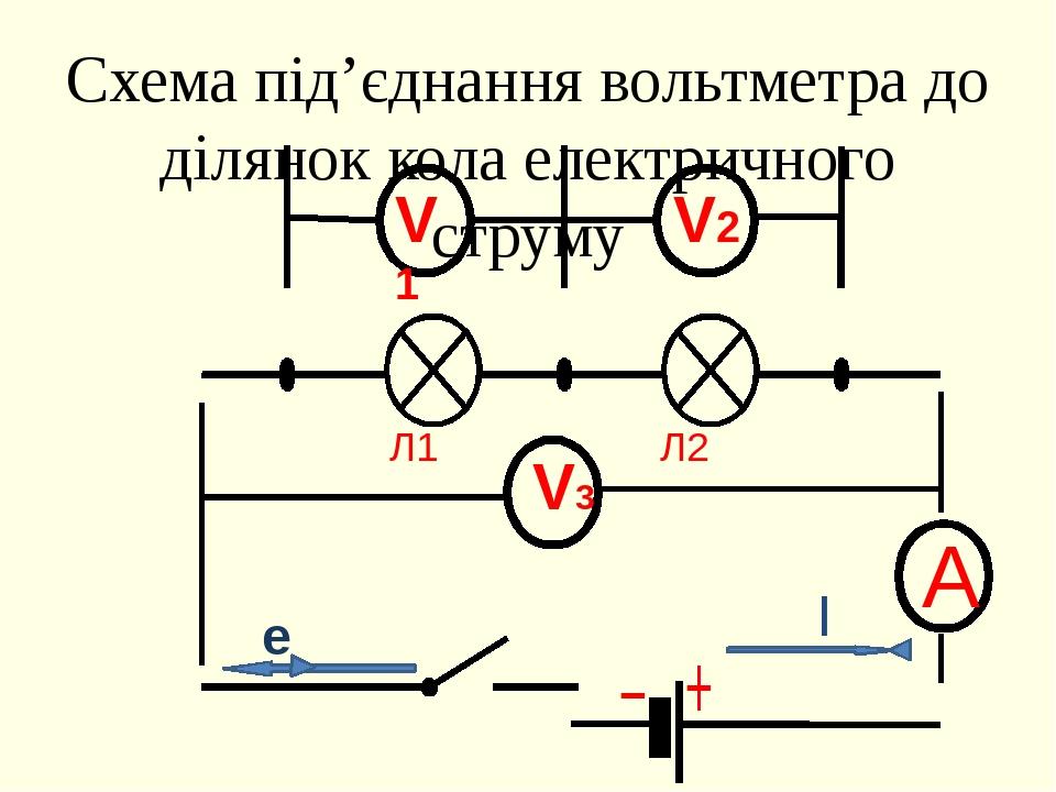Схема під'єднання вольтметра до ділянок кола електричного струму Л1 Л2 I е
