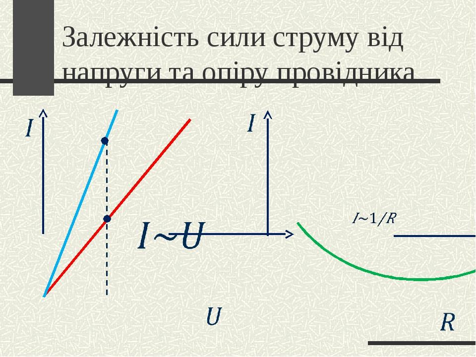 Залежність сили струму від напруги та опіру провідника