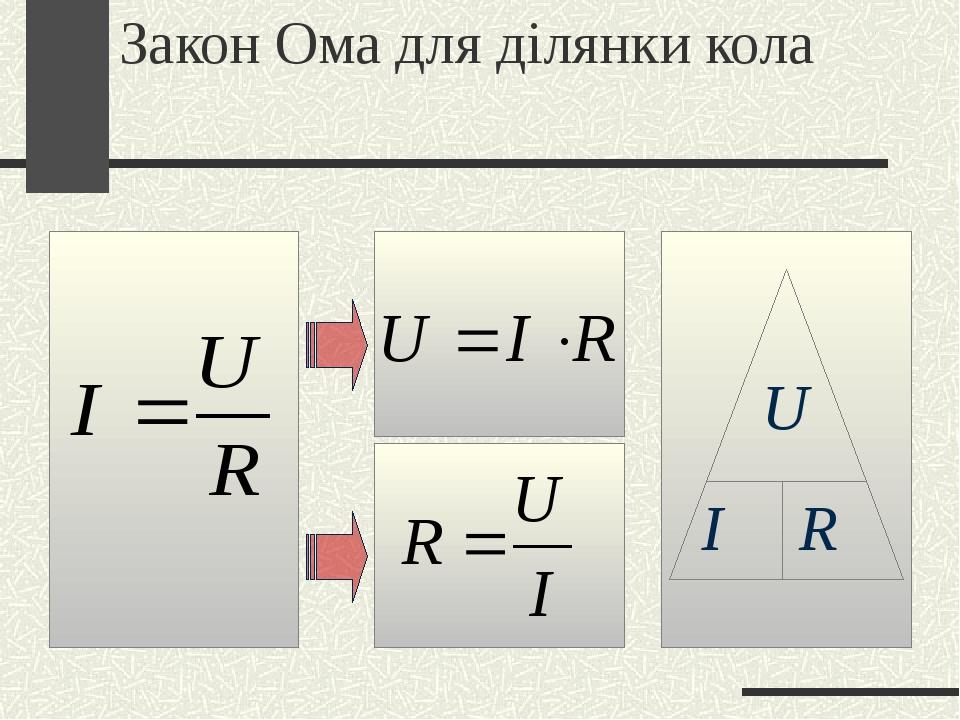 Закон Ома для ділянки кола U I R