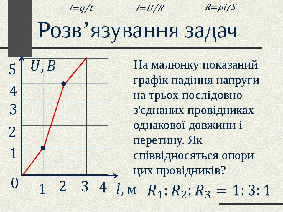 На малюнку показаний графік падіння напруги на трьох послідовно з'єднаних провідниках однакової довжини і перетину. Як співвідносяться опори цих пр...