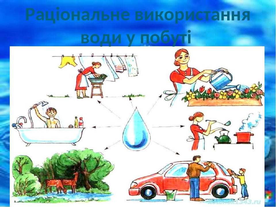 Раціональне використання води у побуті