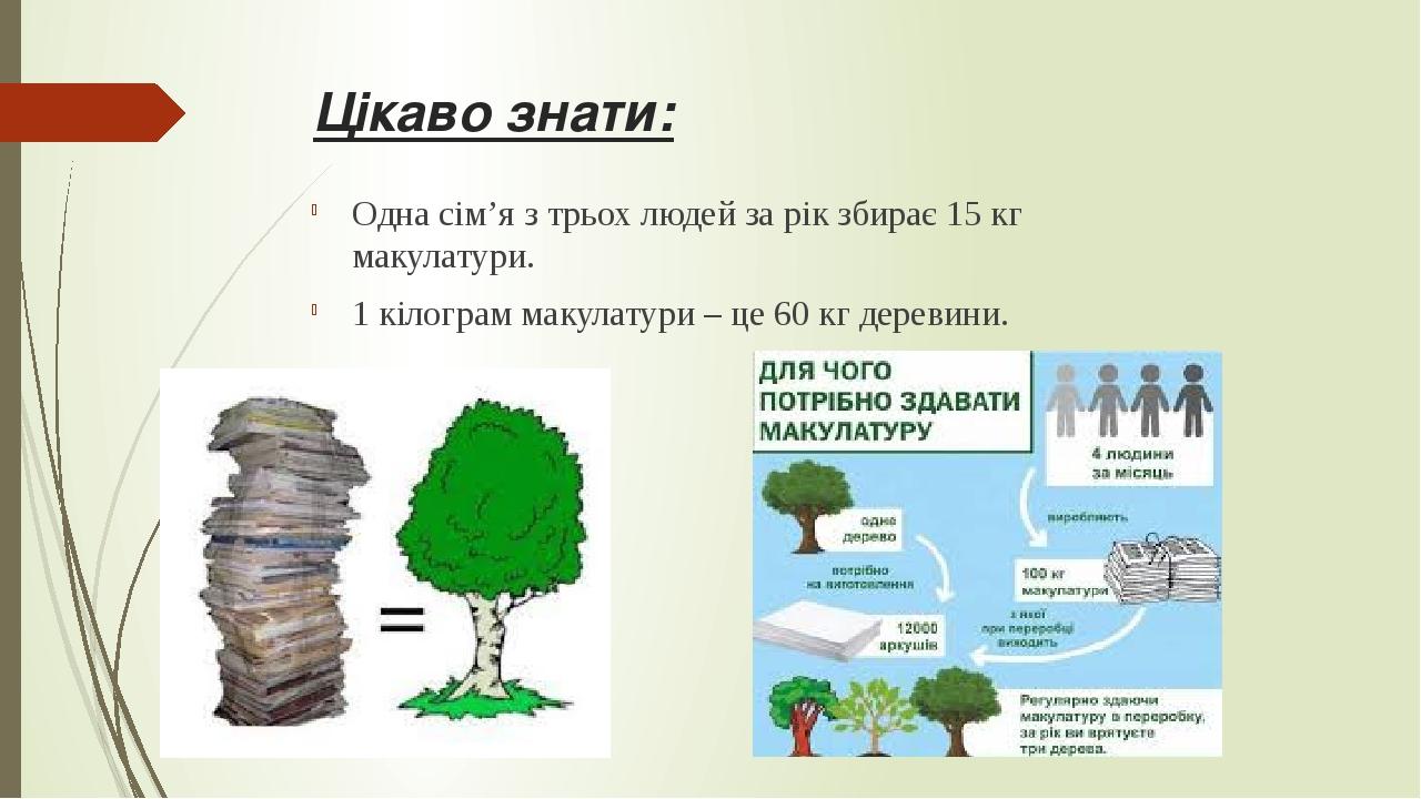 Цікаво знати: Одна сім'я з трьох людей за рік збирає 15 кг макулатури. 1 кілограм макулатури – це 60 кг деревини.
