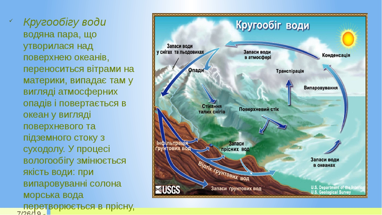 Кругообігу води водяна пара, що утворилася над поверхнею океанів, переноситься вітрами на материки, випадає там у вигляді атмосферних опадів і пове...