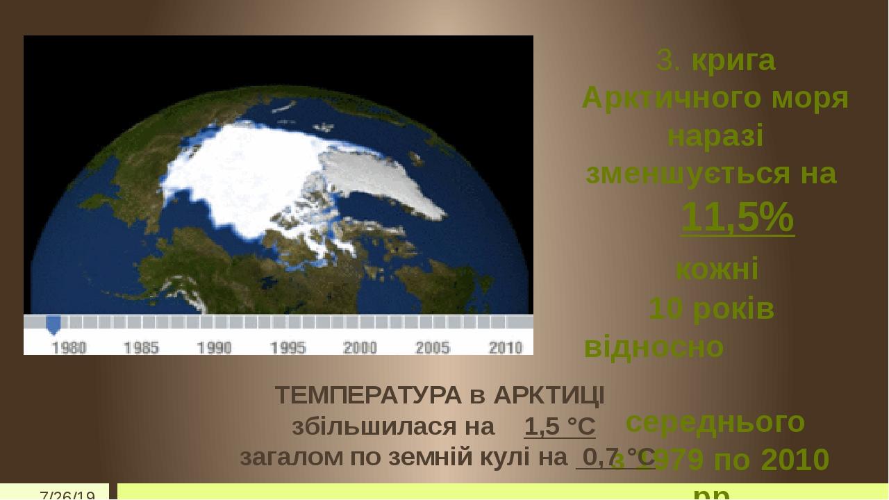 3. крига Арктичного моря наразі зменшується на 11,5% кожні 10 років відносно середнього з 1979 по 2010 рр. ТЕМПЕРАТУРА в АРКТИЦІ збільшилася на 1,5...