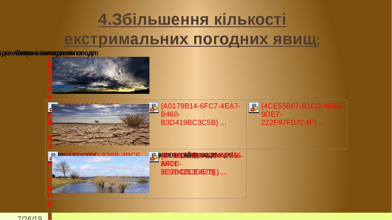 4.Збільшення кількості екстримальних погодних явищ: