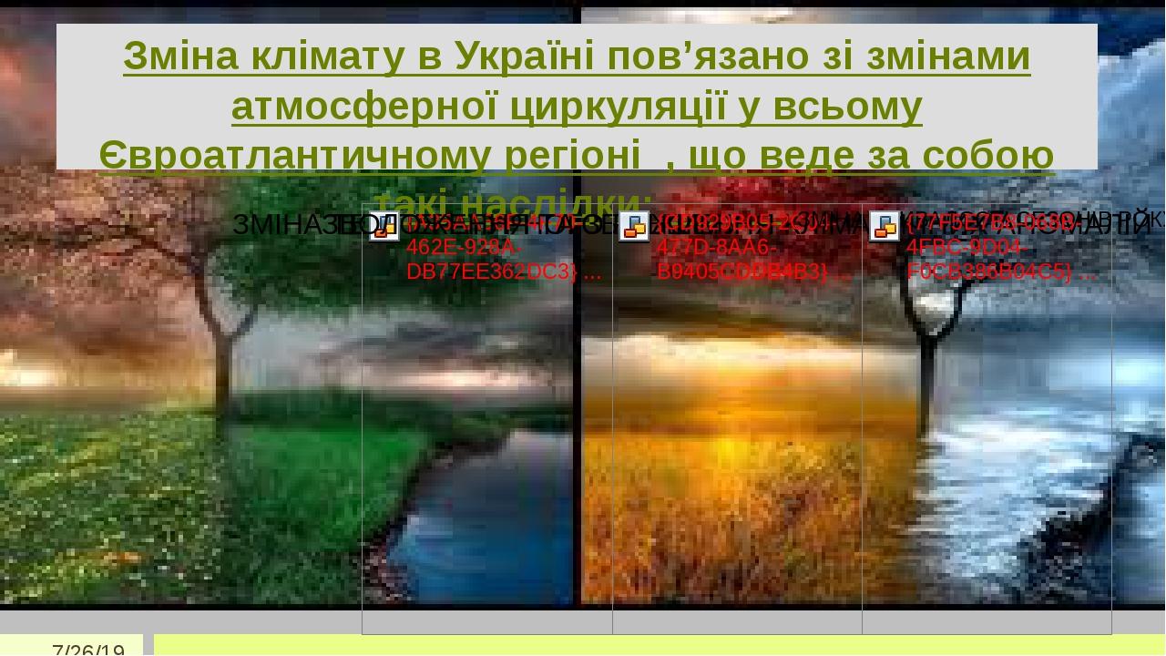 Зміна клімату в Україні пов'язано зі змінами атмосферної циркуляції у всьому Євроатлантичному регіоні , що веде за собою такі наслідки: