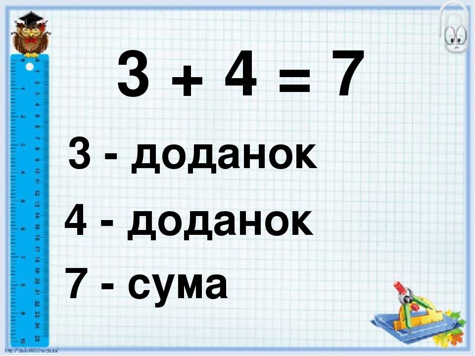 3 + 4 = 7 3 - доданок 4 - доданок 7 - сума