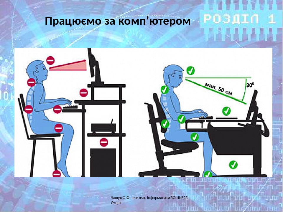 Чашук О.Ф., вчитель інформатики ЗОШ№23, Луцьк Працюємо за комп'ютером