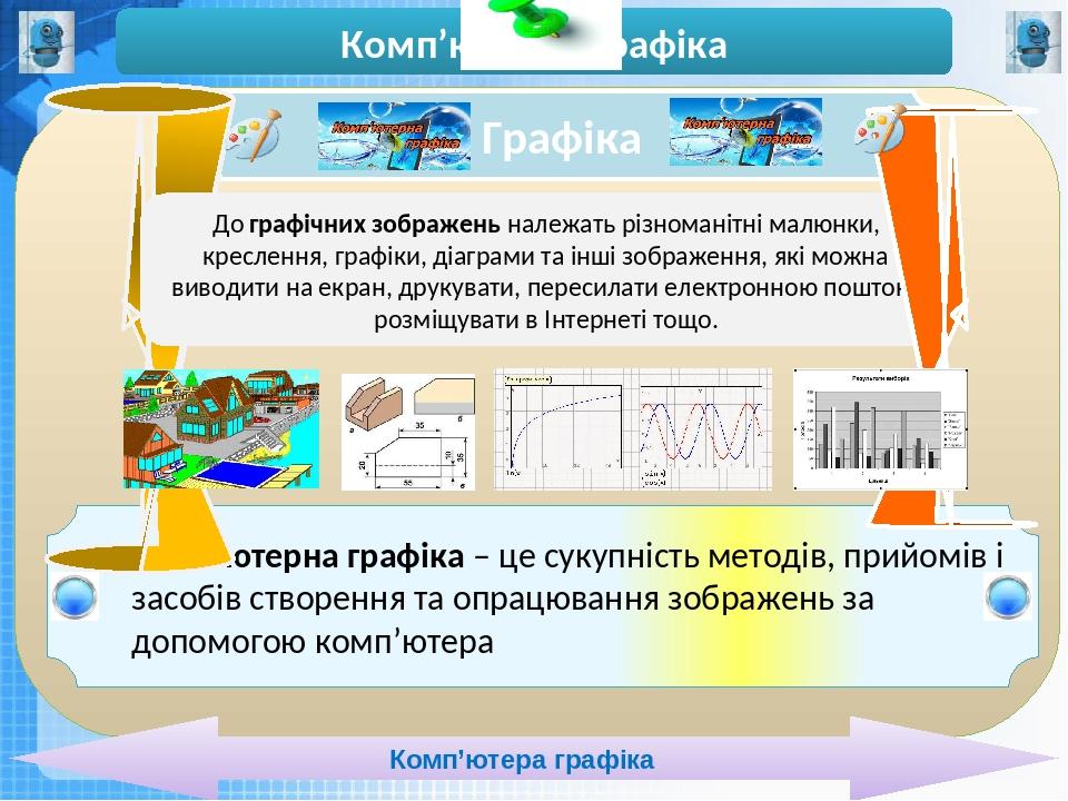 Чашук О.Ф., вчитель інформатики ЗОШ№23, Луцьк Чашук О.Ф., вчитель інформатики ЗОШ№23, Луцьк Комп'ютерна графіка Графіка Комп'ютерна графіка – це су...