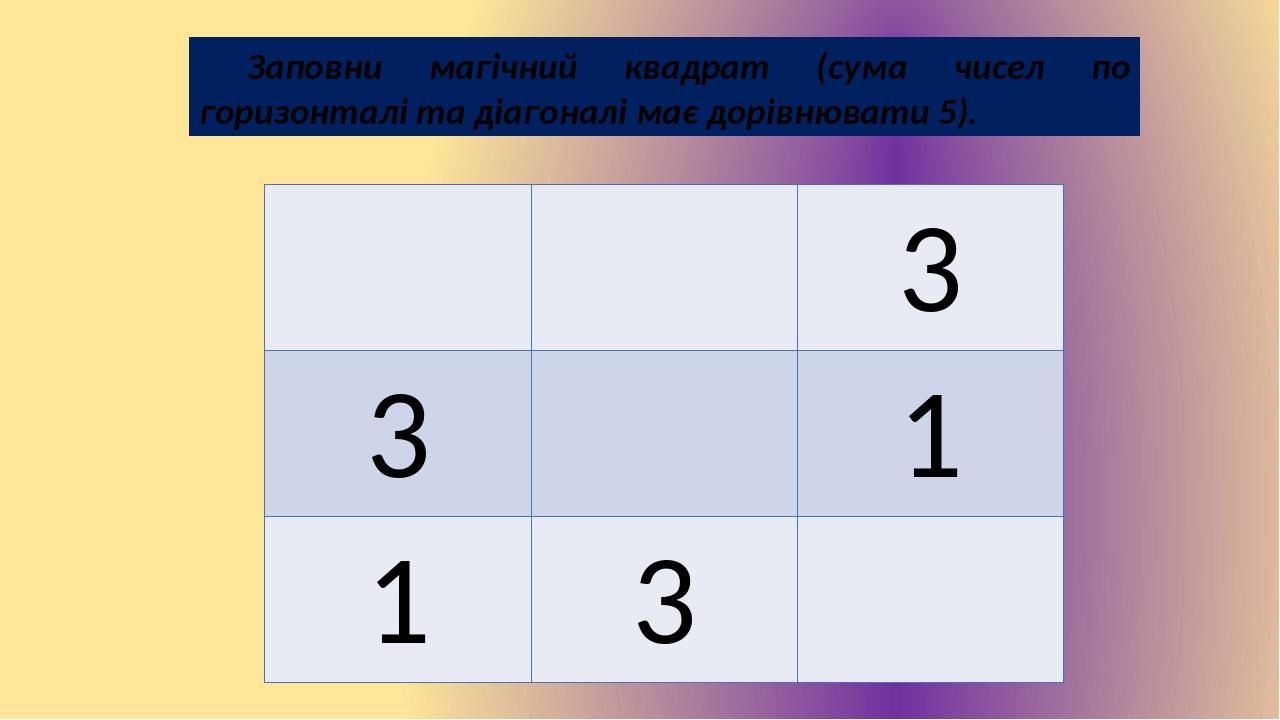 Заповни магічний квадрат (сума чисел по горизонталі та діагоналі має дорівнювати 5). 3 3 1 1 3