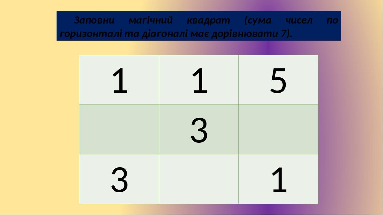 Заповни магічний квадрат (сума чисел по горизонталі та діагоналі має дорівнювати 7). 1 1 5 3 3 1