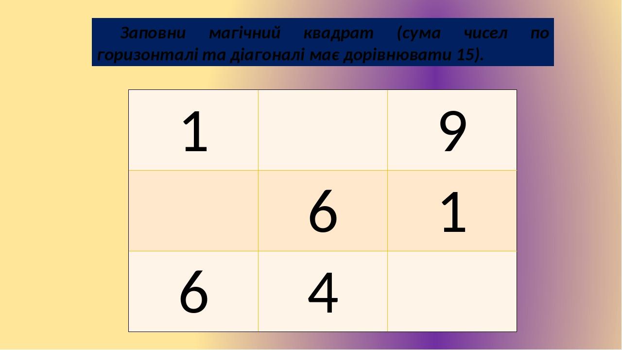 Заповни магічний квадрат (сума чисел по горизонталі та діагоналі має дорівнювати 15). 1 9 6 1 6 4