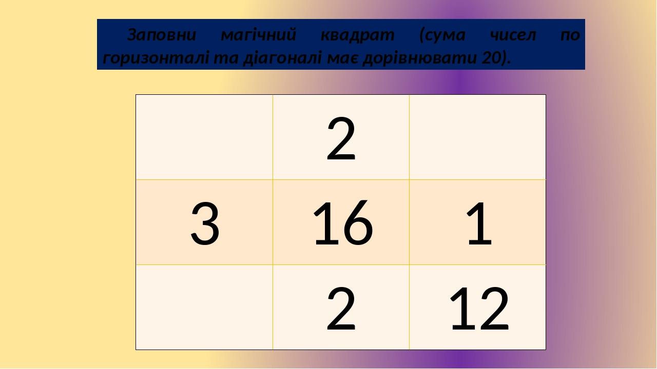 Заповни магічний квадрат (сума чисел по горизонталі та діагоналі має дорівнювати 20). 2 3 16 1 2 12