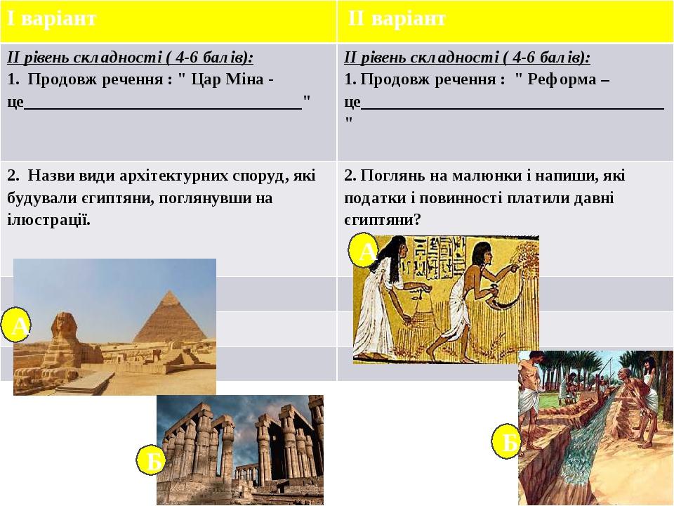 "А Б А Б І варіант ІІ варіант ІІ рівень складності ( 4-6 балів): 1. Продовж речення : "" Цар Міна -це_________________________________"" ІІ рівень ск..."