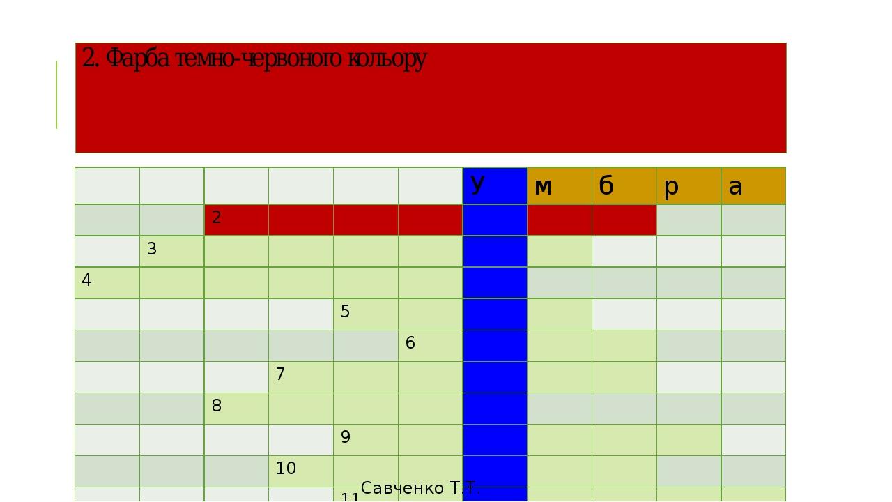 2. Фарба темно-червоного кольору Савченко Т.Т. У м б р а 2 3 4 5 6 7 8 9 10 11