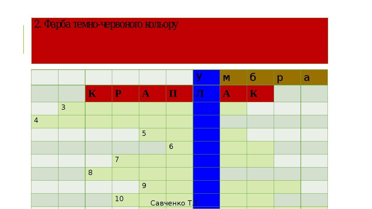 2. Фарба темно-червоного кольору Савченко Т.Т. У м б р а К Р А П Л А К 3 4 5 6 7 8 9 10 11