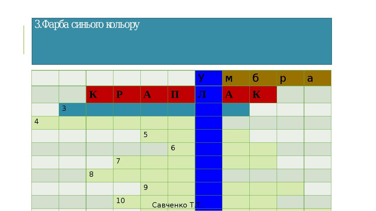 3.Фарба синього кольору Савченко Т.Т. У м б р а К Р А П Л А К 3 4 5 6 7 8 9 10 11