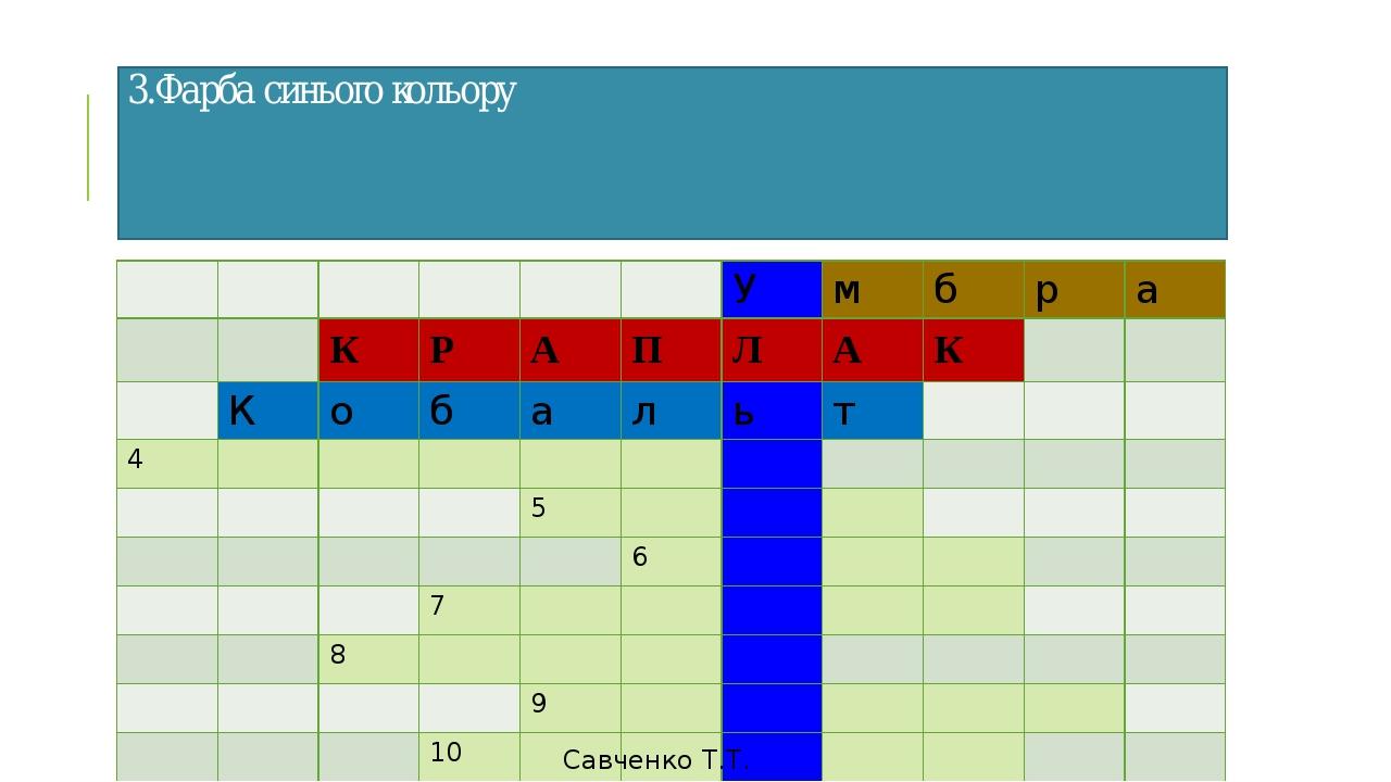 3.Фарба синього кольору Савченко Т.Т. У м б р а К Р А П Л А К К о б а л ь т 4 5 6 7 8 9 10 11