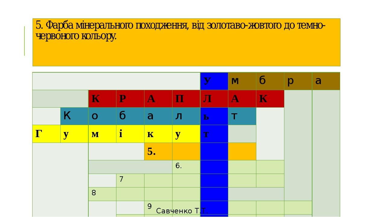 5. Фарба мінерального походження, від золотаво-жовтого до темно-червоного кольору. Савченко Т.Т. У м б р а К Р А П Л А К К о б а л ь т Г у м і к у ...