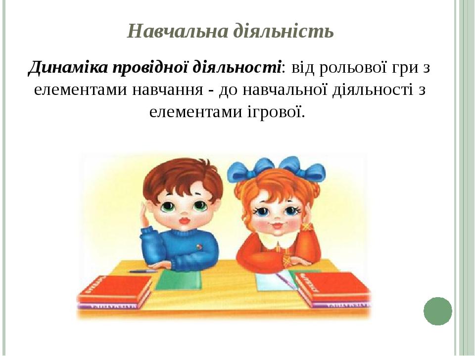 Навчальна діяльність Динаміка провідної діяльності: від рольової гри з елементами навчання - до навчальної діяльності з елементами ігрової.