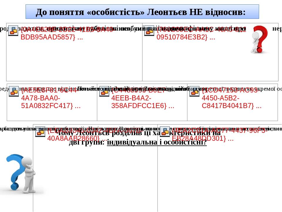 Допоняття«особистість» Леонтьєв НЕ відносив: Чому Леонтьєв розділив ці характеристики на дві групи: індивідуальна і особистісні?