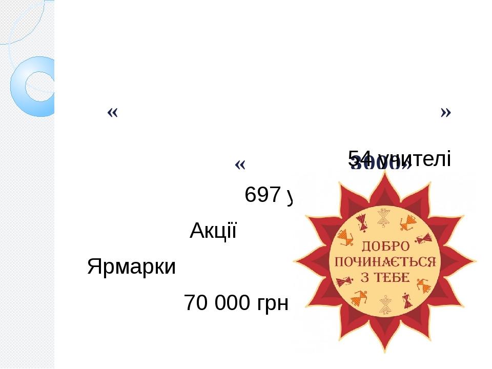 Благодійна програма «Добро починається з тебе» Міжнародного благодійного фонду «Україна 3000» 54 учителі 697 учнів Акції Ярмарки 70 000 грн