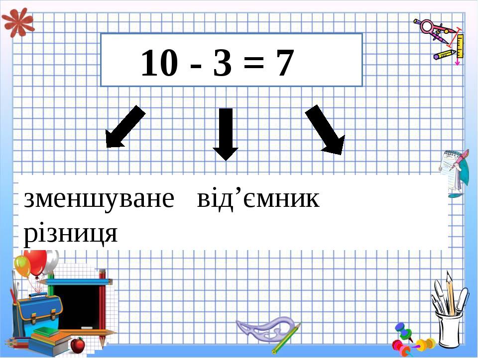 10 - 3 = 7 зменшуване від'ємник різниця