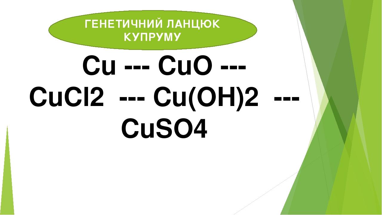 Cu ---CuO --- CuCl2--- Cu(OH)2--- CuSO4 ГЕНЕТИЧНИЙ ЛАНЦЮК КУПРУМУ