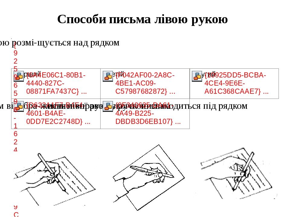 Способи письма лівою рукою