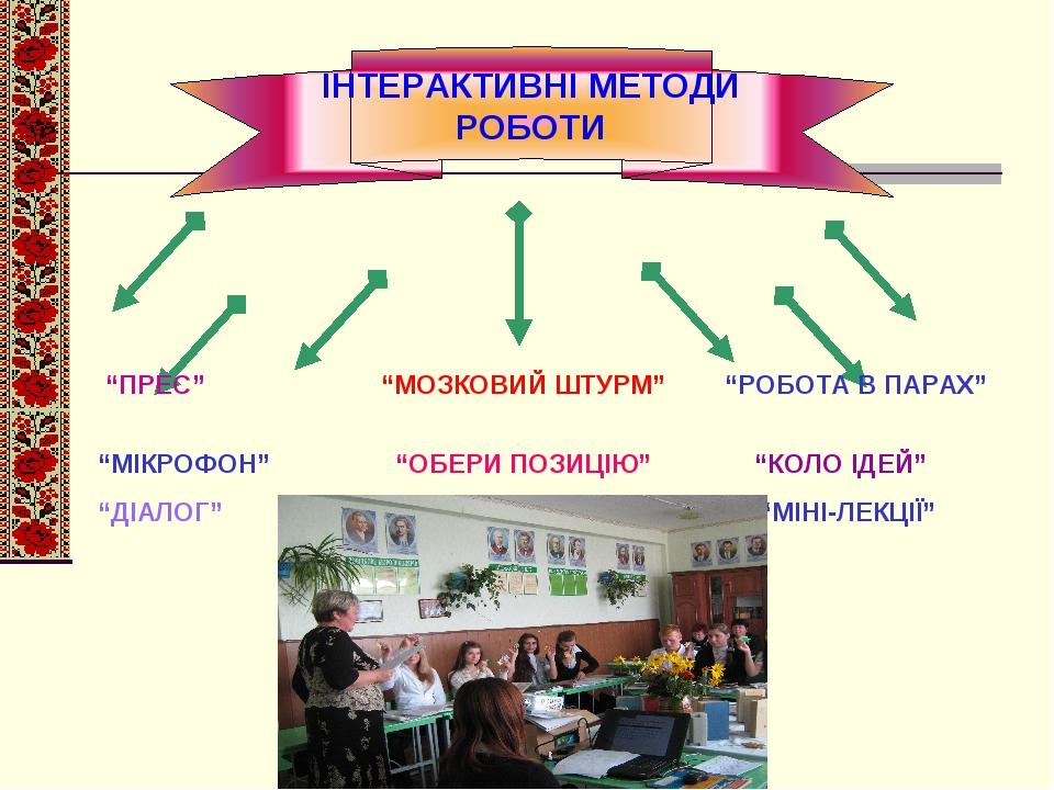 """ІНТЕРАКТИВНІ МЕТОДИ РОБОТИ """"ПРЕС"""" """"МОЗКОВИЙ ШТУРМ"""" """"РОБОТА В ПАРАХ"""" """"МІКРОФОН"""" """"ОБЕРИ ПОЗИЦІЮ"""" """"КОЛО ІДЕЙ"""" """"ДІАЛОГ"""" """"ПОШУК ІНФОРМАЦІЇ"""" """"МІНІ-ЛЕКЦІЇ"""""""