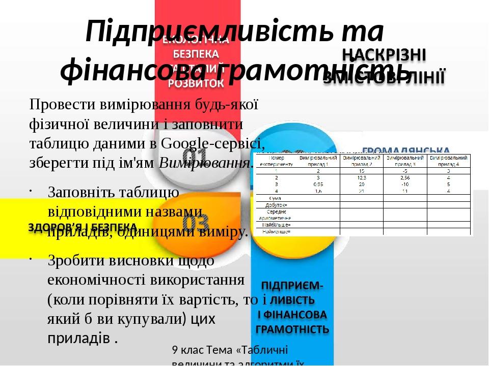 Провести вимірювання будь-якої фізичної величини і заповнити таблицю даними в Google-сервісі, зберегти під ім'ям Вимірювання. Заповніть таблицю від...