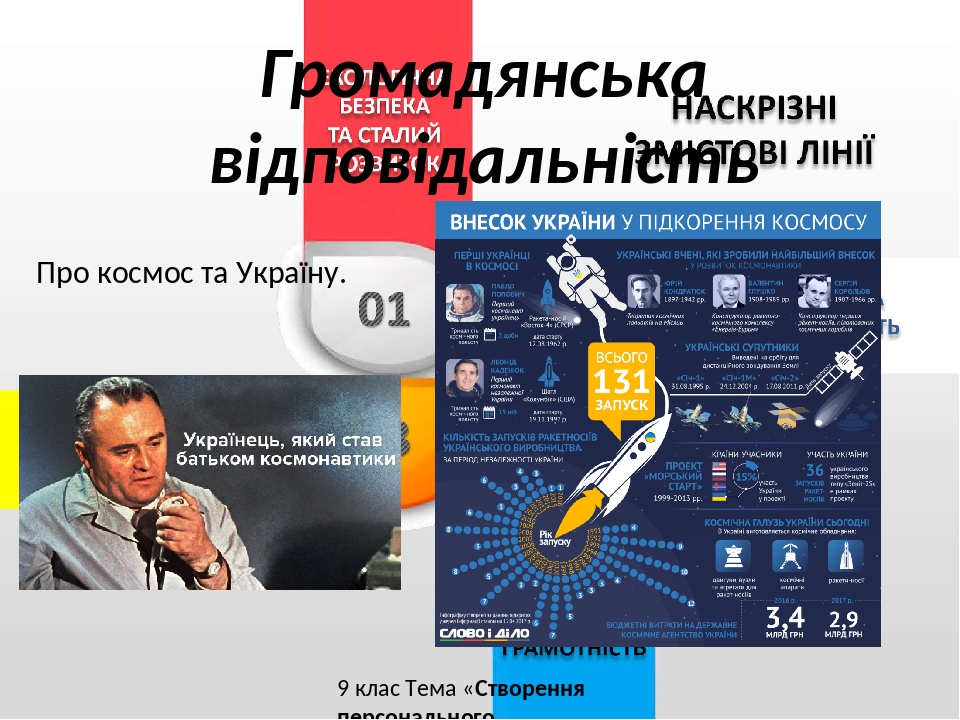 Про космос та Україну. 9 клас Тема «Створення персонального навчального середовища» Громадянська відповідальність