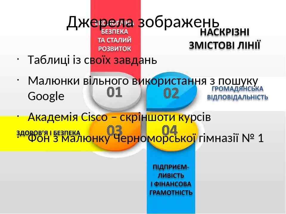 Джерела зображень Таблицi із своїх завдань Малюнки вільного використання з пошуку Google Академія Cisco – скріншоти курсів Фон з малюнку Черноморсь...