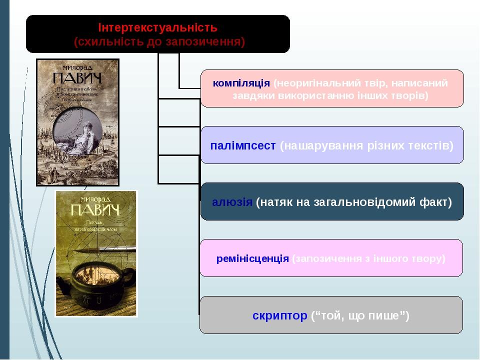 Інтертекстуальність (схильність до запозичення) компіляція (неоригінальний твір, написаний завдяки використанню інших творів) палімпсест (нашаруван...