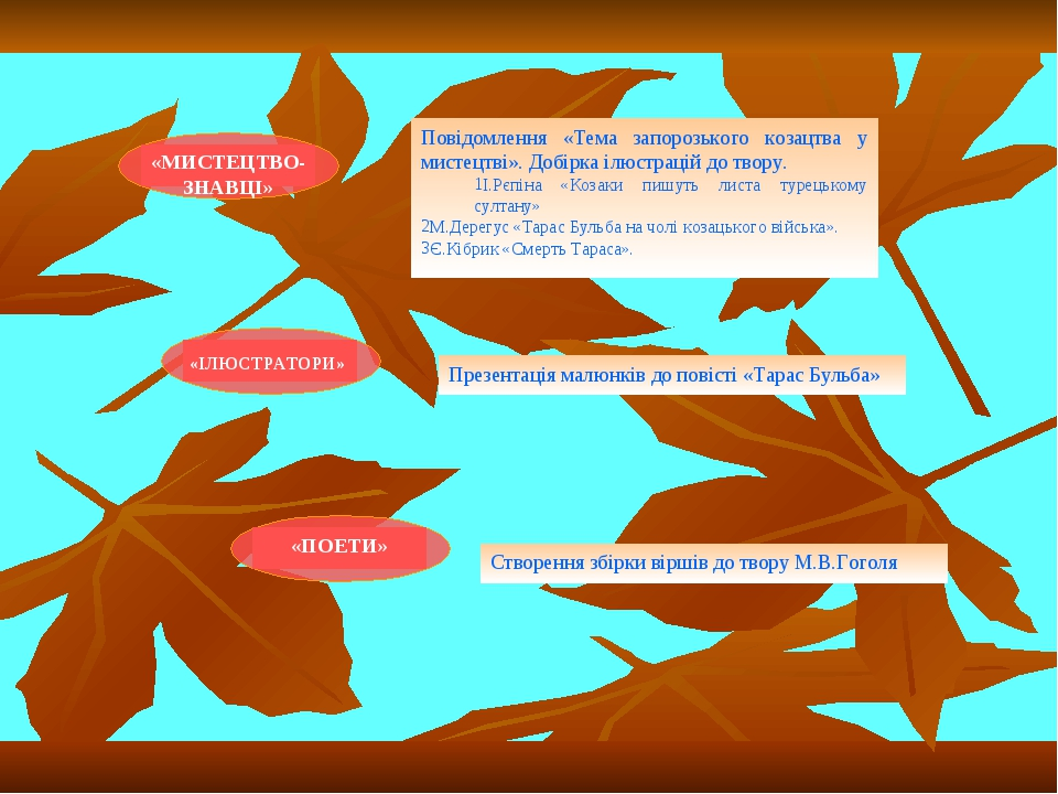 Повідомлення «Тема запорозького козацтва у мистецтві». Добірка ілюстрацій до твору. І.Рєпіна «Козаки пишуть листа турецькому султану» М.Дерегус «Та...